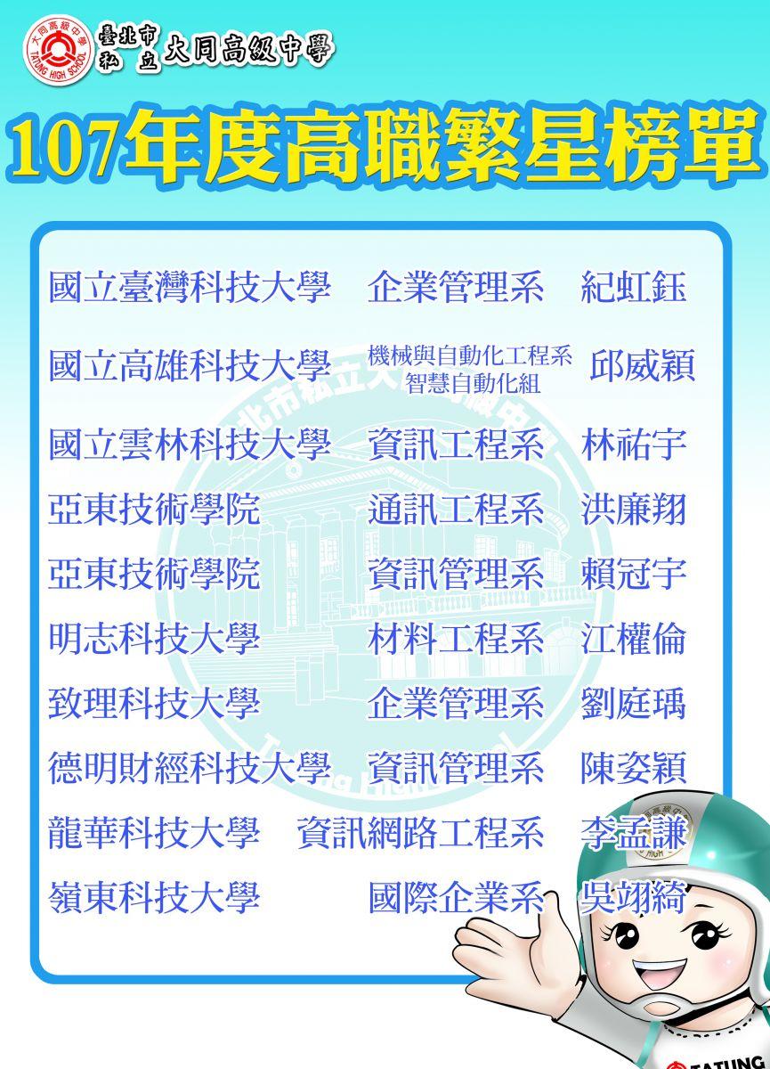 106學年高職繁星榜單